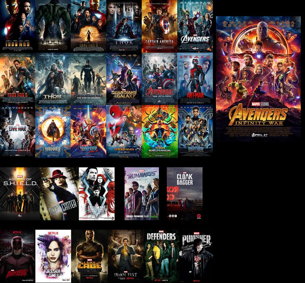 Marvel Filme Alle